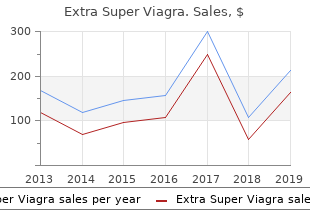 discount 200mg extra super viagra free shipping