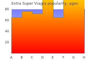purchase extra super viagra 200mg with visa