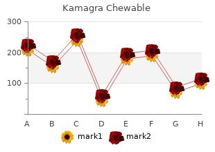 order 100 mg kamagra chewable amex