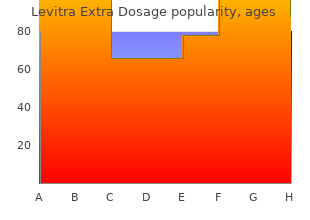 buy 40 mg levitra extra dosage with visa