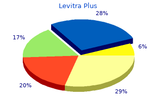 discount levitra plus 400mg online