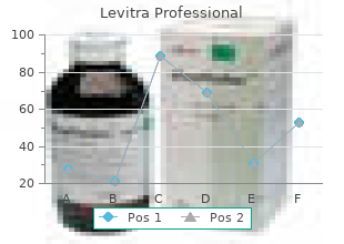 buy 20 mg levitra professional overnight delivery