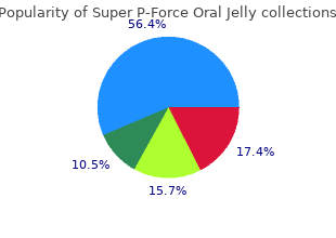 order super p-force oral jelly 160 mg line