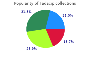 tadacip 20mg fast delivery