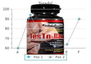 toradol 10mg without prescription