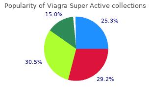 viagra super active 25 mg on-line