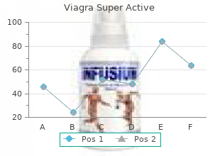 quality viagra super active 100 mg