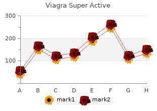viagra super active 100mg low price