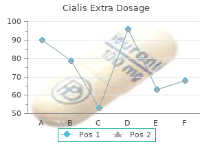 order 40 mg cialis extra dosage