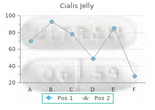 20mg cialis jelly