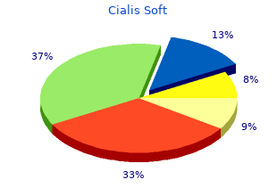 cheap 20 mg cialis soft overnight delivery