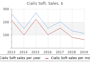 buy cheap cialis soft 20mg on-line