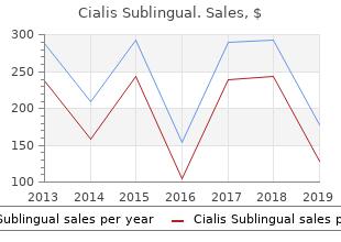 discount cialis sublingual 20 mg mastercard