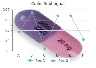 buy 20mg cialis sublingual