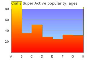 order cialis super active 20mg line
