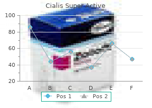 discount cialis super active 20mg fast delivery