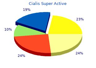 cialis super active 20mg discount