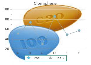 order 25 mg clomiphene amex