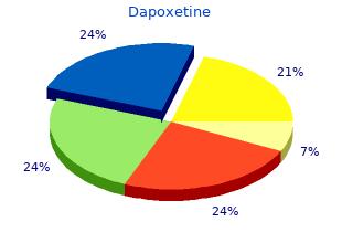 purchase dapoxetine 30 mg free shipping