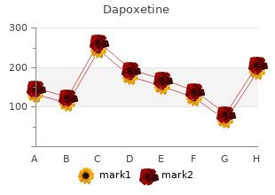 cheap 90 mg dapoxetine mastercard