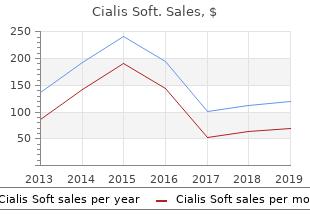 buy cialis soft 20 mg line