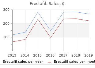 discount 20 mg erectafil free shipping