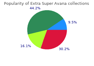 purchase extra super avana 260mg without prescription