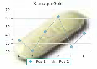 cheap 100mg kamagra gold amex