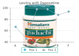 discount levitra with dapoxetine 40/60 mg with amex