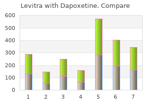 levitra with dapoxetine 40/60mg with visa