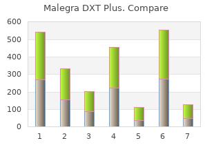 buy 160 mg malegra dxt plus with visa