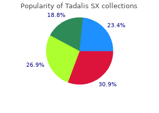 order 20mg tadalis sx with mastercard