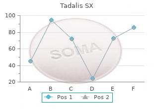 20 mg tadalis sx overnight delivery