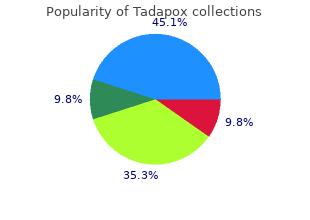 generic tadapox 80 mg online