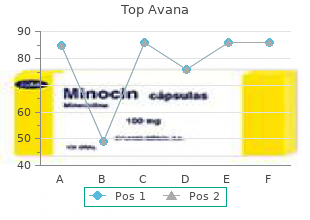 order 80 mg top avana free shipping
