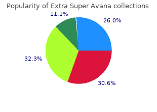 purchase extra super avana 260mg online