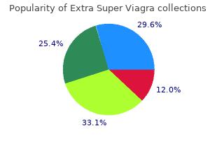 buy extra super viagra 200 mg mastercard