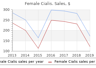 trusted 20mg female cialis
