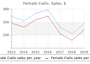 20mg female cialis otc