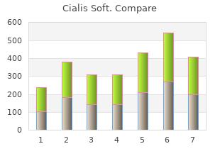 quality cialis soft 20mg