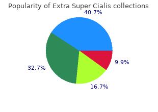 extra super cialis 100 mg line