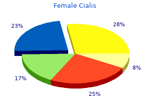 generic female cialis 10 mg with visa