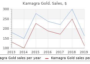 order kamagra gold 100mg otc