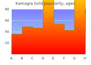 proven kamagra gold 100 mg