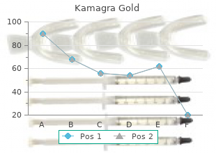 kamagra gold 100mg for sale