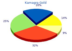 buy kamagra gold 100 mg cheap