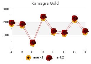 buy kamagra gold 100mg lowest price