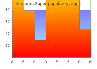 kamagra super 160 mg visa