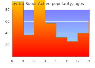 40 mg levitra super active otc